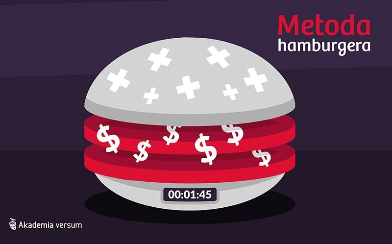 Akademia Versum_metoda hamburgera