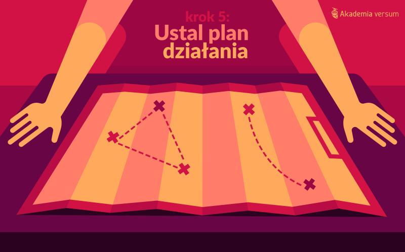 Krok 5. – ustal plan działania