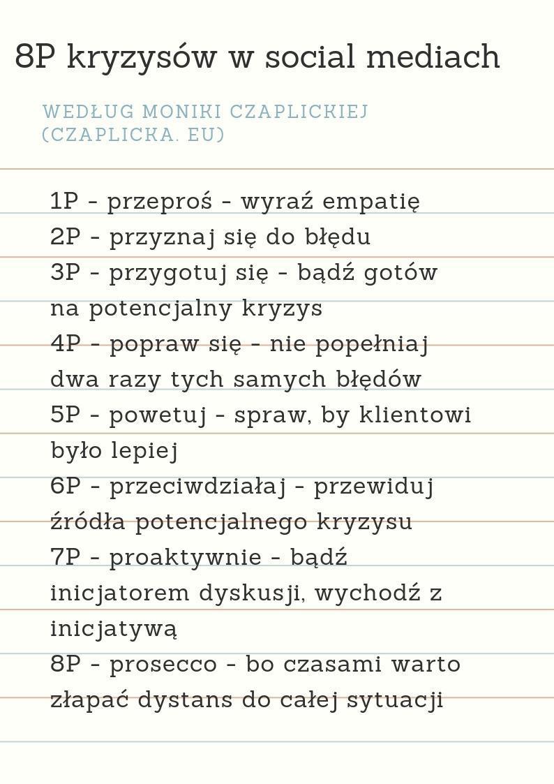 8P Monika Czaplickia