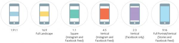 Dostępne formaty reklam na urządzenia mobilne